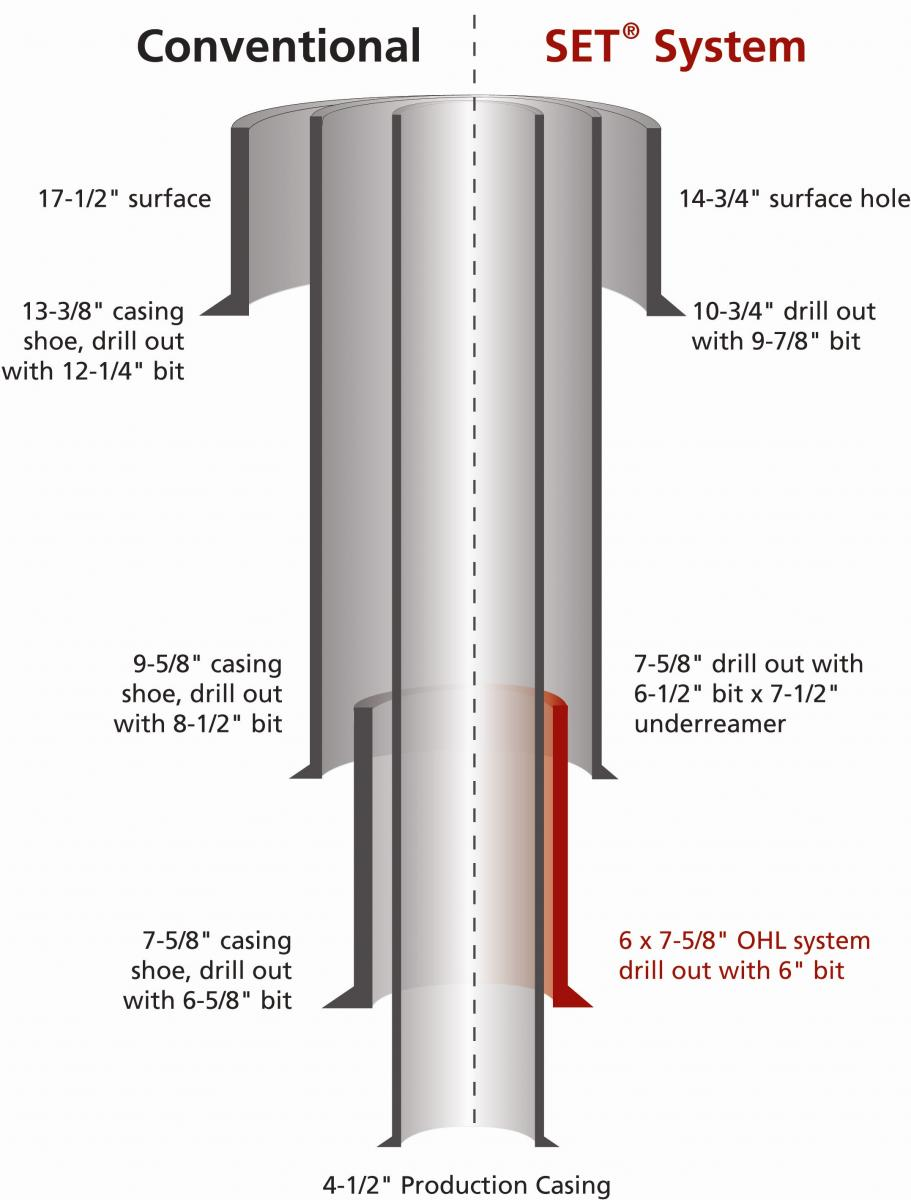 Drawing d schematic of a drilling wellbore qt forum